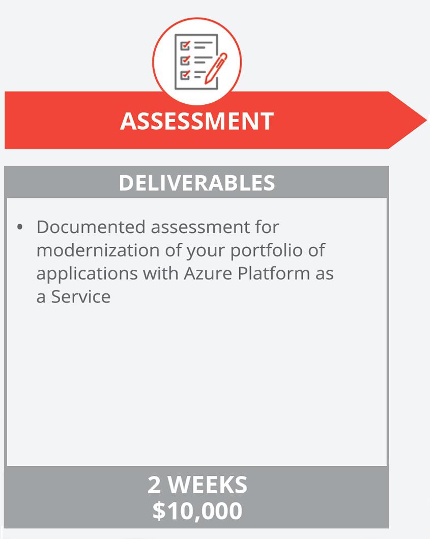 assessment-app-final Application Development